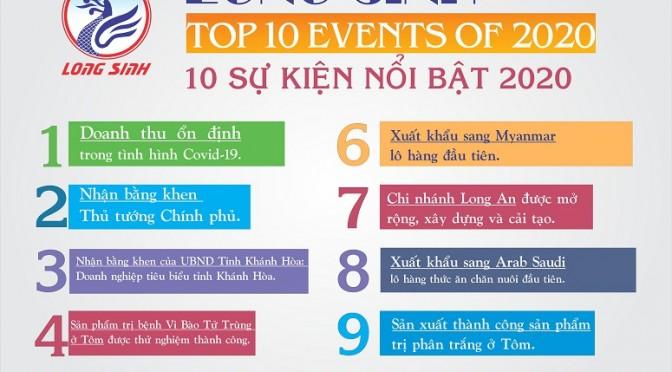 10 sự kiện upweb